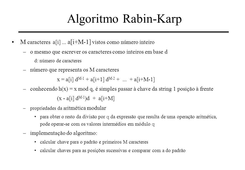 Algoritmo Rabin-Karp M caracteres a[i] ... a[i+M-1] vistos como número inteiro. o mesmo que escrever os caracteres como inteiros em base d.